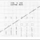 arduino-cazan-pe-lemne-cu-gazeificare-si-automatizare-calorifere-00001